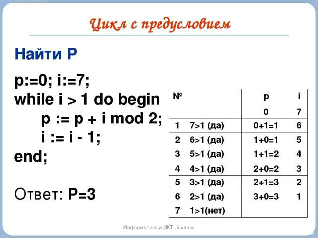 Цикл с предусловием Информатика и ИКТ. 9 класс Найти P p:=0; i:=7; while i > 1 do begin p := p + i mod 2; i := i - 1; end; Ответ: P=3 № p i 0 7 1 7>1 (да) 0+1=1 6 2 6>1 (да) 1+0=1 5 3 5>1 (да) 1+1=2 4 4 4>1 (да) 2+0=2 3 5 3>1 (да) 2+1=3 2 6 2>1 (да)…