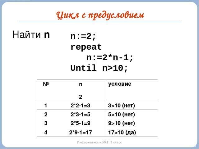 Цикл с предусловием Информатика и ИКТ. 9 класс n:=2; repeat n:=2*n-1; Until n>10; Найти n № n условие 2 1 2*2-1=3 3>10 (нет) 2 2*3-1=5 5>10 (нет) 3 2*5-1=9 9>10 (нет) 4 2*9-1=17 17>10 (да)
