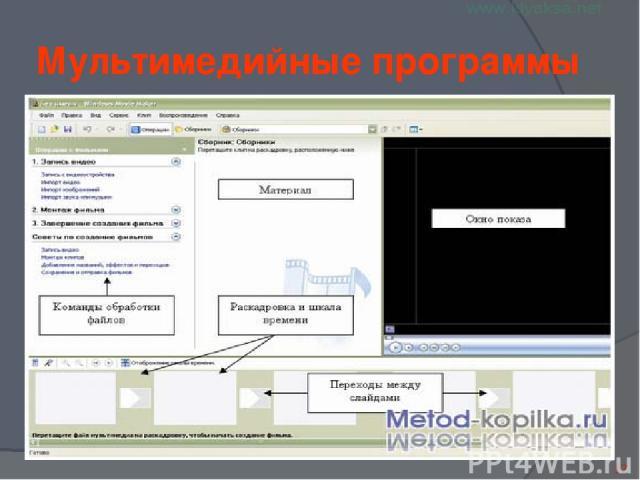 Мультимедийные программы *
