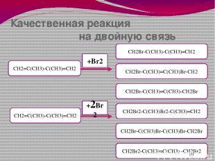 Получение каучуков Используя информацию на 43-44, заполните схему «Получения кау