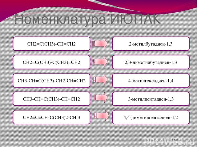 Полимеризация алкадиенов nCH2=C(CH3)-C(CH3)=CH2 (-CH2-C(CH3)=C(CH3)-CH2-)n (-CH2-C(CH3)-C(CH3)-CH2-)n (-CH2=C(CH3)-C(CH3)=CH2-)n CH3-CH=C(CH3)-CH=CH2 (-CH(CH3)=C(CH3)-CH=CH2-)n (-CH(CH3)-C(CH3)=CH-CH2-)n (-CH3-CH-C(CH3)=CH-CH2-)n Используя информаци…