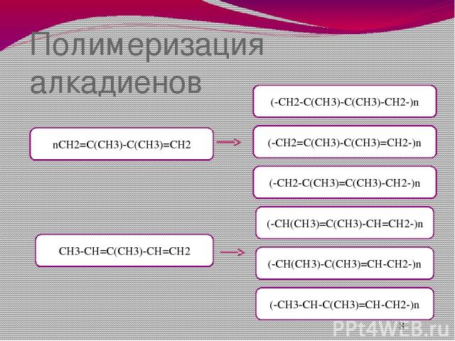 Получение диенов Дегидрирование алканов Используя информацию на стр.43, впечатайте названия соответствующих алканов