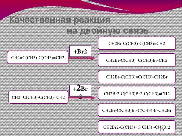 Получение каучуков Используя информацию на 43-44, заполните схему «Получения каучуков» - напечатайте текст вместо вопросительных знаков