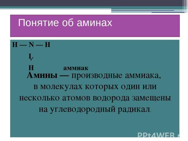 Понятие об аминах Н — N — H │ H аммиак Амины — производные аммиака, в молекулах которых один или несколько атомов водорода замещены на углеводородный радикал.