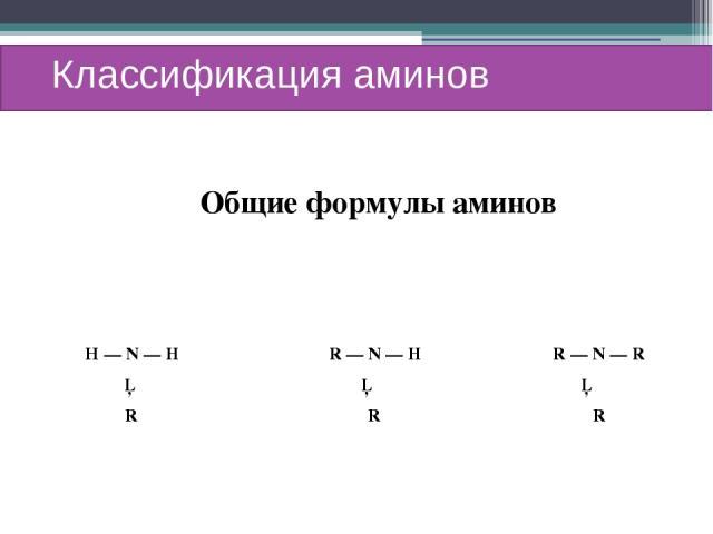 Классификация аминов Н — N — H R — N — H R — N — R │ │ │ R R R Общие формулы аминов