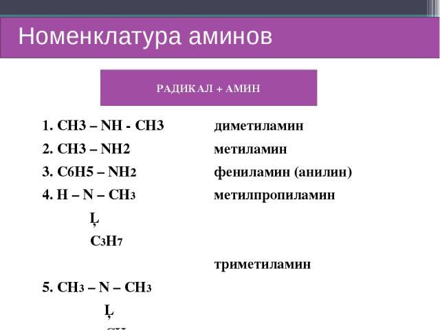 Номенклатура аминов РАДИКАЛ + АМИН 1. СН3 – NН - СН3 2. СН3 – NН2 3. С6Н5 – NН2 4. H – N – CH3 │ С3Н7 5. CH3 – N – CH3 │ СН3 диметиламин метиламин фениламин (анилин) метилпропиламин триметиламин