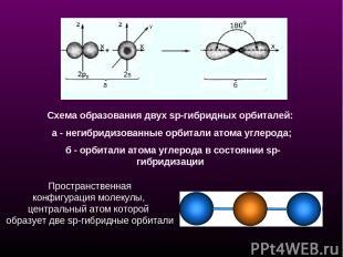 Схема образования двух sp-гибридных орбиталей: а - негибридизованные орбитали ат