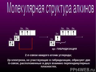 1s 2s 2px 2py 1s 2s 2px 2py 2pz sp– ГИБРИДИЗАЦИЯ 2 σ-связи каждого атома углерод