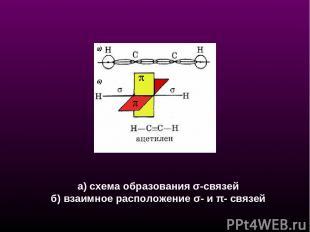 а) схема образования σ-связей б) взаимное расположение σ- и π- связей