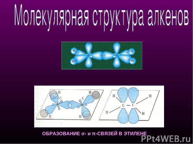 ОБРАЗОВАНИЕ σ- и π-СВЯЗЕЙ В ЭТИЛЕНЕ