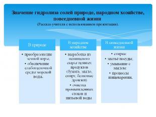 Значение гидролиза солей природе, народном хозяйстве, повседневной жизни (Расска