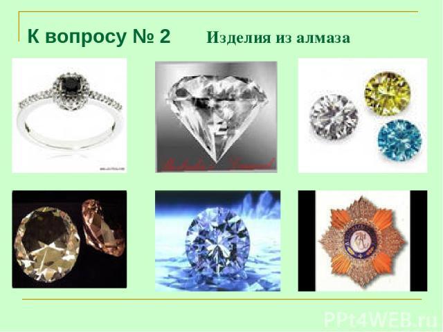 К вопросу № 2 Изделия из алмаза