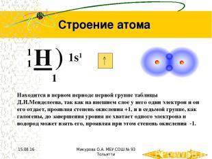 Строение атома 1 1 ) 1 1s1 Находится в первом периоде первой группе таблицы Д.И.