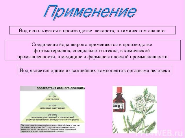 Йод используется в производстве лекарств, в химическом анализе. Соединения йода широко применяются в производстве фотоматериалов, специального стекла, в химической промышленности, в медицине и фармацевтической промышленности Йод является одним из ва…