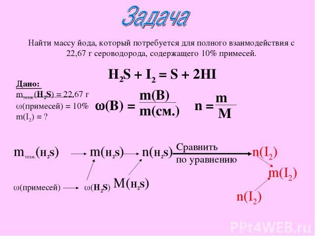 Найти массу йода, который потребуется для полного взаимодействия с 22,67 г сероводорода, содержащего 10% примесей. mтехн.(H2S) w(примесей) m(I2) n(I2) Дано: mтехн.(H2S) = 22,67 г w(примесей) = 10% m(I2) = ? Сравнить по уравнению n = m(B) M H2S + I2 …