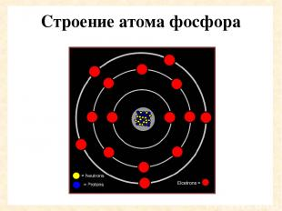 Строение атома фосфора