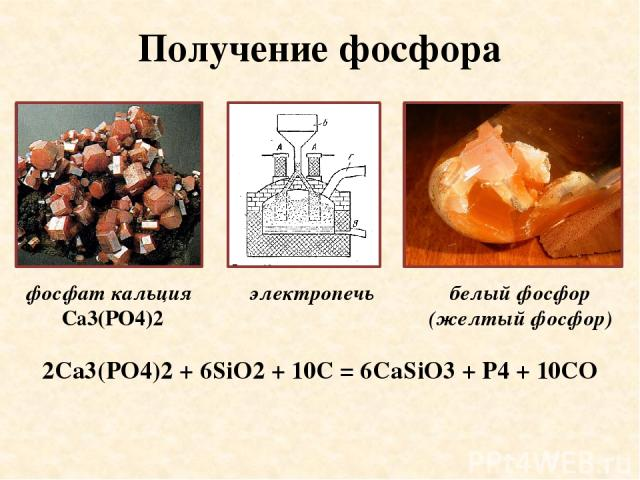 Получение фосфора фосфат кальция Ca3(PO4)2 электропечь белый фосфор (желтый фосфор) 2Ca3(PO4)2 + 6SiO2 + 10C = 6CaSiO3 + P4 + 10CO