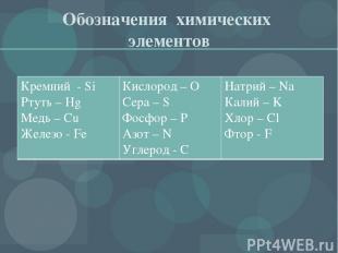 Обозначения химических элементов Кремний -Si Ртуть –Hg Медь –Cu Железо -Fe Кисло