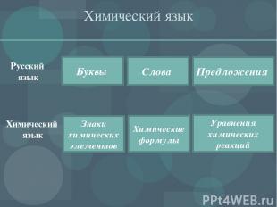 Химический язык Русский язык Буквы Слова Предложения Знаки химических элементов