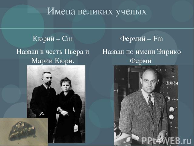 Имена великих ученых Кюрий – Сm Назван в честь Пьера и Марии Кюри. Фермий – Fm Назван по имени Энрико Ферми