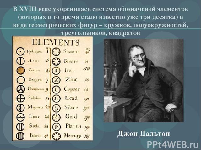 В XVIII веке укоренилась система обозначений элементов (которых в то время стало известно уже три десятка) в виде геометрических фигур – кружков, полуокружностей, треугольников, квадратов Джон Дальтон
