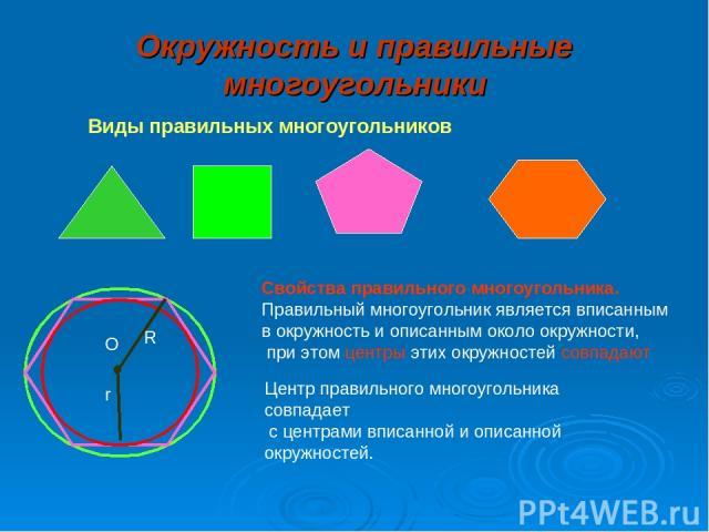 Окружность и правильные многоугольники Виды правильных многоугольников Свойства правильного многоугольника. Правильный многоугольник является вписанным в окружность и описанным около окружности, при этом центры этих окружностей совпадают Центр прави…