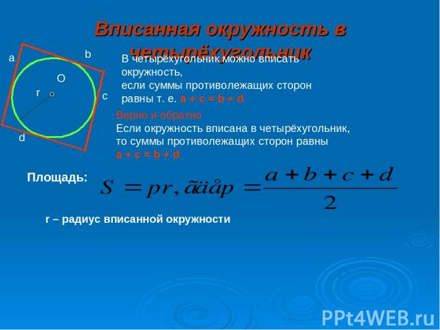 Вписанная окружность в четырёхугольник а b c d O r В четырёхугольник можно вписать окружность, если суммы противолежащих сторон равны т. е. a + c = b + d Верно и обратно Если окружность вписана в четырёхугольник, то суммы противолежащих сторон равны…