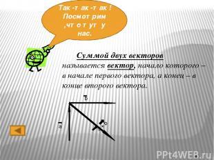 Первый Способ. Правило треугольника. От точки A отложим вектор AB. От точки B от