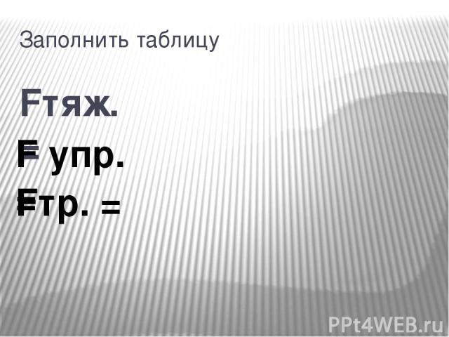 Заполнить таблицу Fтяж. = F упр. = Fтр. =