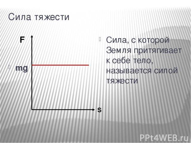 Сила тяжести mg Сила, с которой Земля притягивает к себе тело, называется силой тяжести S F