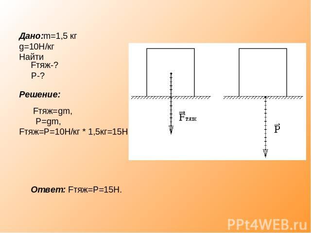 Дано:m=1,5 кг g=10Н/кг Найти Fтяж-? P-? Решение: Fтяж=gm, P=gm, Fтяж=P=10Н/кг * 1,5кг=15Н. Ответ: Fтяж=P=15Н.