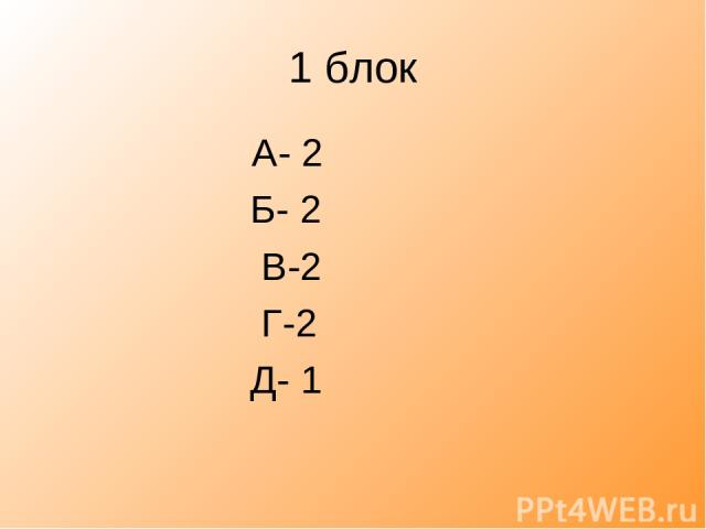 1 блок А- 2 Б- 2 В-2 Г-2 Д- 1