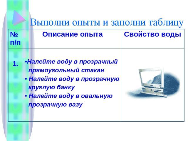 Выполни опыты и заполни таблицу № п/п Описание опыта Свойство воды 1. Налейте воду в прозрачный прямоугольный стакан Налейте воду в прозрачную круглую банку Налейте воду в овальную прозрачную вазу