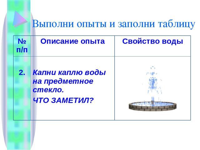 Выполни опыты и заполни таблицу № п/п Описание опыта Свойство воды 2. Капни каплю воды на предметное стекло. ЧТО ЗАМЕТИЛ?