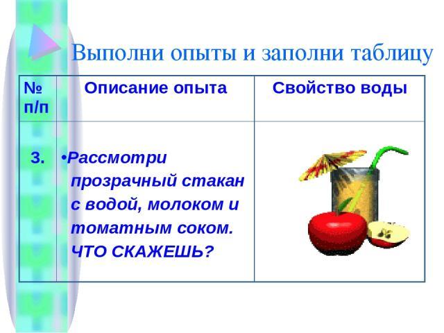 Выполни опыты и заполни таблицу № п/п Описание опыта Свойство воды 3. Рассмотри прозрачный стакан с водой, молоком и томатным соком. ЧТО СКАЖЕШЬ?