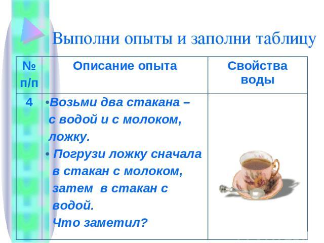 Выполни опыты и заполни таблицу № п/п Описание опыта Свойства воды 4 Возьми два стакана – с водой и с молоком, ложку. Погрузи ложку сначала в стакан с молоком, затем в стакан с водой. Что заметил?