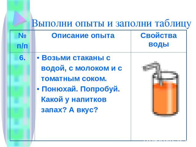 Выполни опыты и заполни таблицу № п/п Описание опыта Свойства воды 6. Возьми стаканы с водой, с молоком и с томатным соком. Понюхай. Попробуй. Какой у напитков запах? А вкус?
