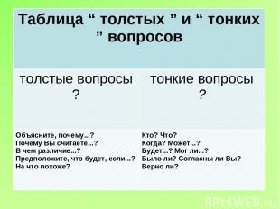 """Таблица """" толстых """" и """" тонких """" вопросов толстые вопросы ? тонкие вопросы ? Объ"""