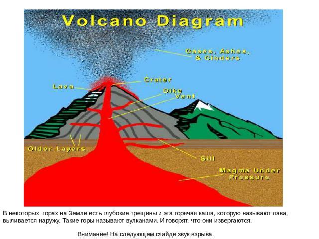 В некоторых горах на Земле есть глубокие трещины и эта горячая каша, которую называют лава, выливается наружу. Такие горы называют вулканами. И говорят, что они извергаются. Внимание! На следующем слайде звук взрыва. В некоторых горах на земле есть …