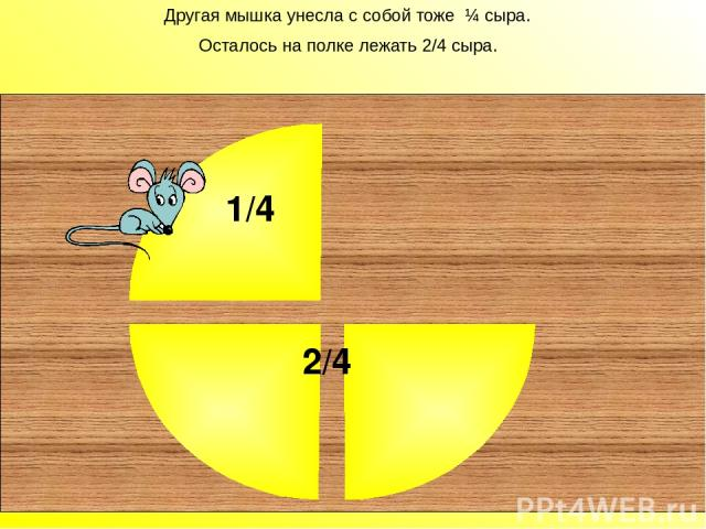 Другая мышка унесла с собой тоже ¼ сыра. Осталось на полке лежать 2/4 сыра. 2/4 Другая мышка унесла с собой тоже ¼ сыра. Осталось на полке лежать 2/4 сыра. 1/4
