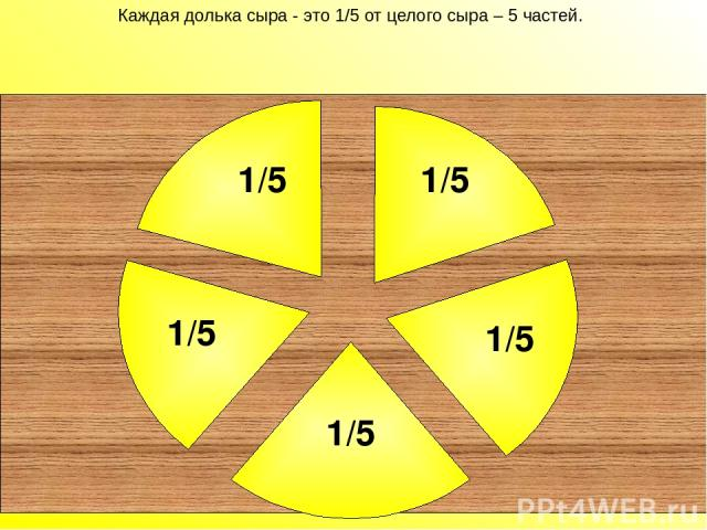 Каждая долька сыра - это 1/5 от целого сыра – 5 частей. Каждая долька сыра - это 1/5 от целого сыра – 5 частей. 1/5 1/5 1/5 1/5 1/5