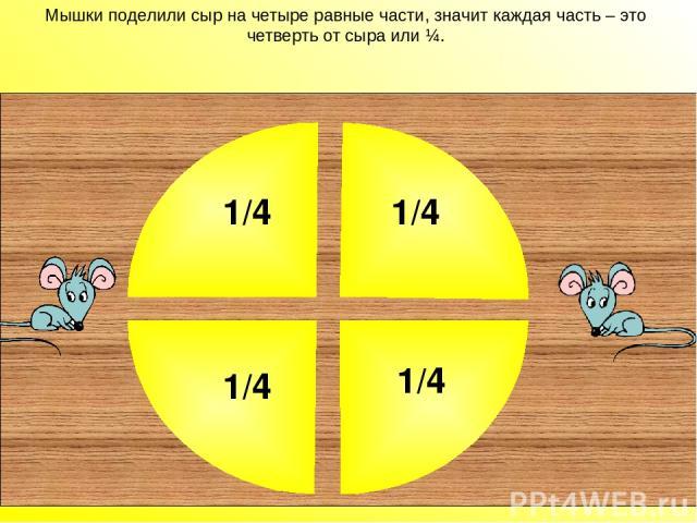 Мышки поделили сыр на четыре равные части, значит каждая часть – это четверть от сыра или ¼. Мышки поделили сыр на четыре равные части, значит каждая часть – это четверть от сыра или ¼. 1/4 1/4 1/4 1/4