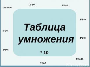 10 * 4 = 40 10 * 4 = 40 10. *. 4. =. 40. 10 * 4 = 40.