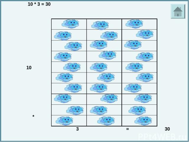 10 * 7 = 70 10 * 7 = 70 10. *. 7. =. 70. 10 * 7 = 70.