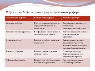 Для этого Мейдзи провел ряд кардинальных реформ: Направление реформ Содержание р