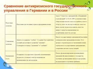 Сравнение антикризисного государственного управления в Германии и в России Налог