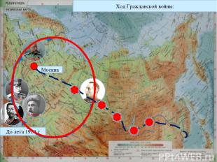 Ход Гражданской войны: До лета 1919 г Москва