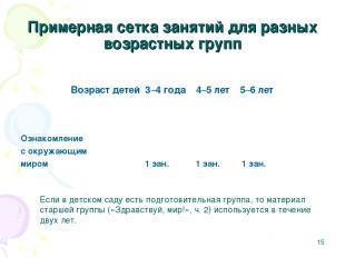 * Примерная сетка занятий для разных возрастных групп Возраст детей 3–4 года 4–5