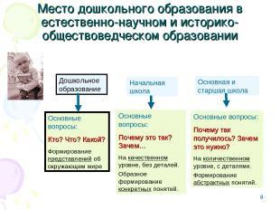 * Место дошкольного образования в естественно-научном и историко-обществоведческ