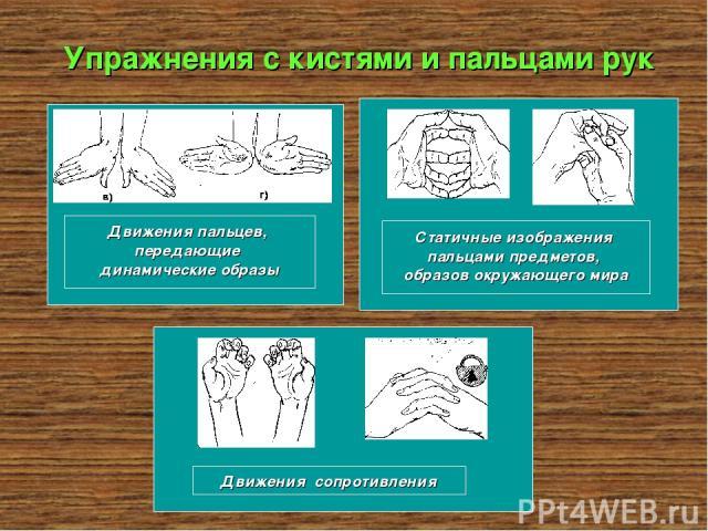 Упражнения с кистями и пальцами рук Движения пальцев, передающие динамические образы Статичные изображения пальцами предметов, образов окружающего мира Движения сопротивления